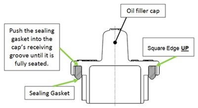 Remove the gasket and thoroughly clean the gasket groove before gasket installation.