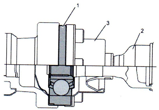 On 4WD models, never pull the shaft (2) or cover part (3). Hold the ball joint part (1) securely and then remove the shaft.
