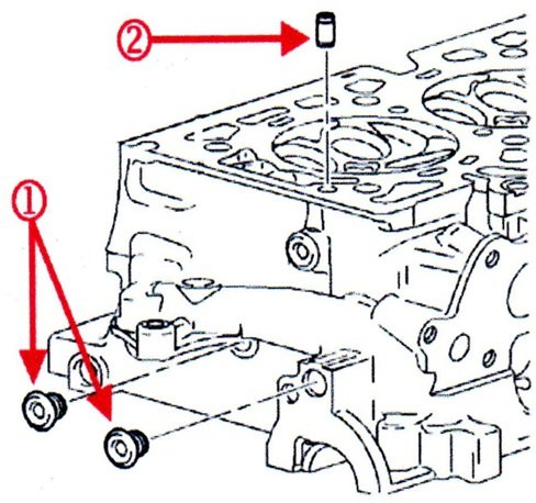 The oil restrictor (2) can easily become plugged with debris. Removing one of the oil galley plugs (1) allows oil pressure gauge testing.