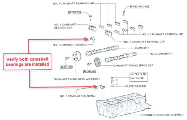 Verify that both camshaft bearings are in place and correctly installed.