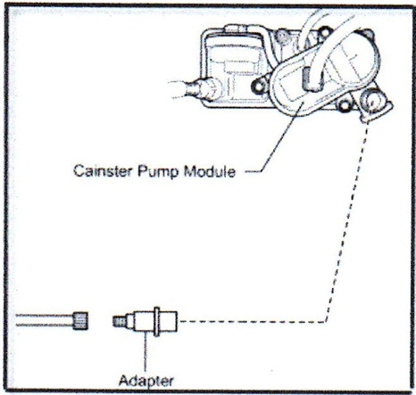 When checking for leaks on the canister side, the SST adapter connects to the canister pump module.