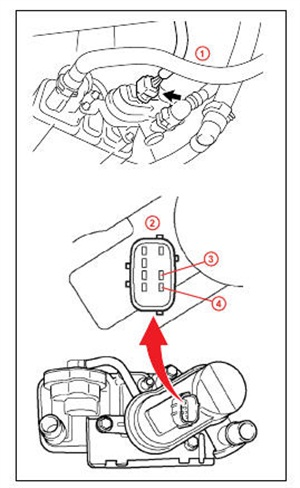 1. Wire harness. 2. Canister pump module connector. 3. Pin 8 (VGND). 4. Pin 9 (VLVB).
