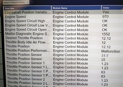 Live data is viewable for every module-connected circuit on the vehicle. Access to any mode (DTCs, data stream, etc.) is incredibly fast.