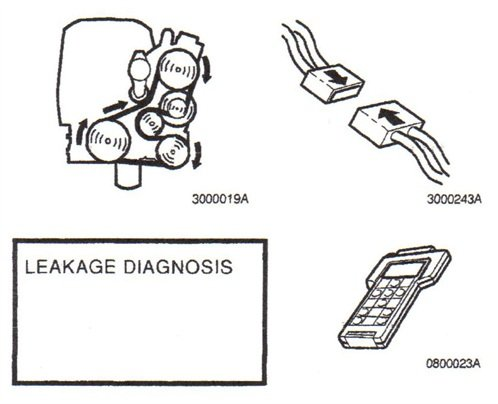 EVAP leakage diagnosis requires an idling engine, with A/C off. The diagnosis may take up to two minutes.