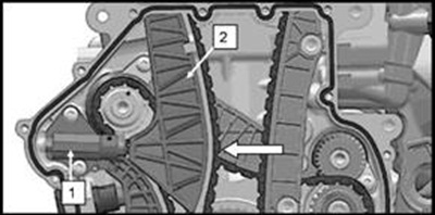 1) Timing chain tensioner. 2) Tensioning rail. Arrow: Direction of pressure on the tensioning rail of the timing chain.
