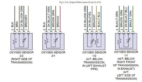Advanced O2 sensor diagnostics: Tracing sensor wiring and ...