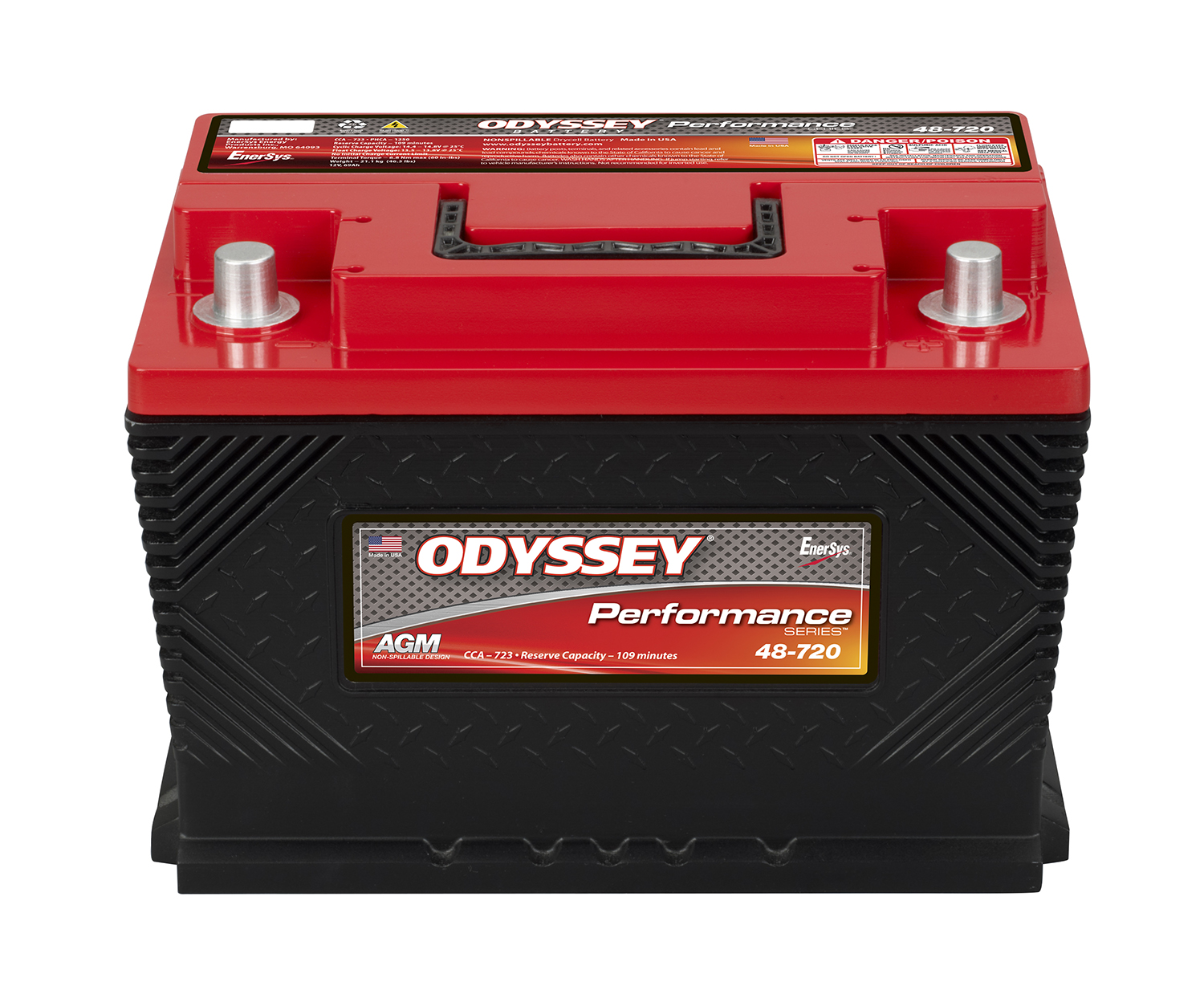 EnerSys expands ODYSSEY battery line