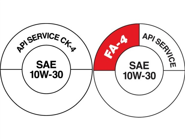 """The American Petroleum Institute has approved two new diesel engine oil standards: CK-4 and FA-4. Shown here are the corresponding service symbol """"donuts"""" to help in identifying them."""