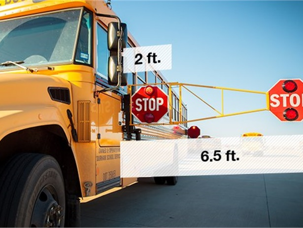 A story on McKinney ISD in Texas testing stop-arm extensions on its school buses received the most likes and reactions on SBF's Facebook in 2016.