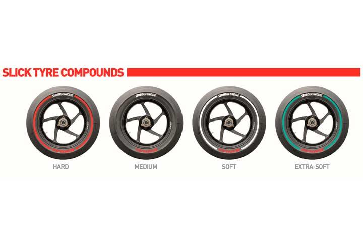 Bridgestone introduces new tire marking system for MotoGP