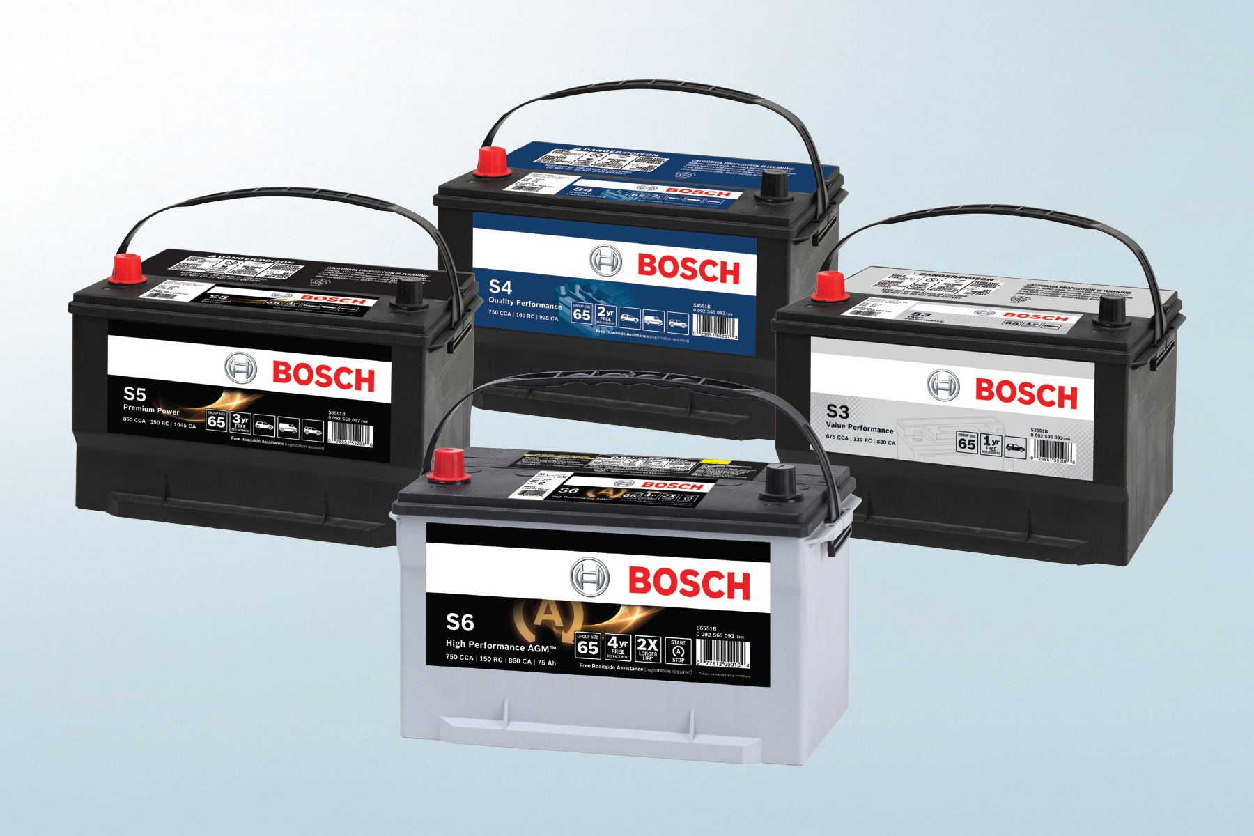 Bosch Relaunches Passenger Vehicle Battery Program
