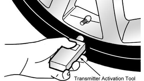 Figure 1: Identifying the transmitter activation tool (J-45295).