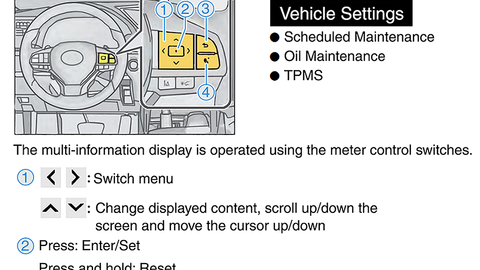 Figure 1: Identifying the TPMS steering wheel controls. All artwork courtesy of Toyota, License...
