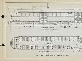 Los Angeles Railway Co. PCC streetcar specs. - Metro Library and Archive - 1944 - Flickr