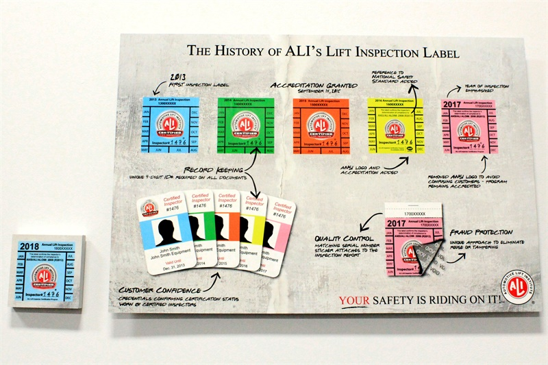This graphic shows the steps ALI takes to demonstrate the integrity and authenticity of its lift inspection labels.