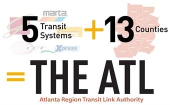 infographic via the Atlanta Regional Commission