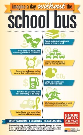 "ASBC and NHTSA revamped the ""Learn the Facts"" campaign materials, which highlight the safety record and other benefits of school bus transportation. One of the infographics is shown here."