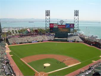 AT&T Park image via Wikimedia Commons