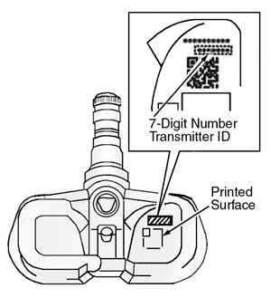 Figure 1: Locating the tire pressure monitor valve sub-assembly transmitter ID.