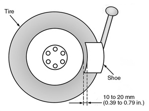 Figure 3: Disengaging the bead using a tire remover.