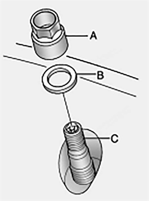 Figure 4: Identifying the various parts of a pressure sensor grommet.
