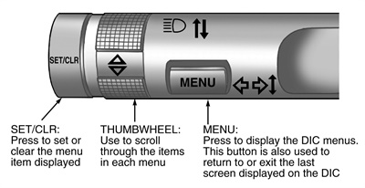 Figure 1: Identifying the driver information center (DIC) controls on the turn signal lever. Pressing MENU will get you to Unit, Tire Pressure and Remaining Oil Life. All art courtesy of General Motors Corp.