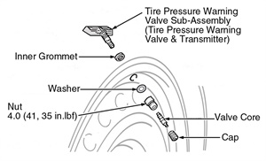 Figure 4: An exploded view of a tire pressure sensor.