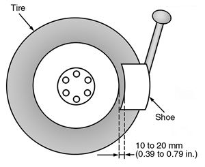 Figure 5: Disengaging the bead using a tire remover.