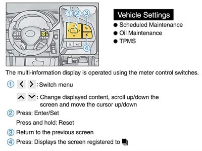 Figure 1: Identifying the TPMS steering wheel controls. All artwork courtesy of Toyota, License Aagreement TMS 1002.