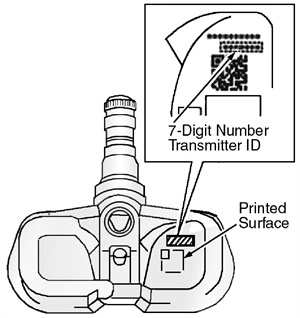 Figure 2: Locating the tire pressure warning valve transmitter ID.
