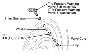 Figure 3: Exploded view of the tire pressure warning valve and transmitter.