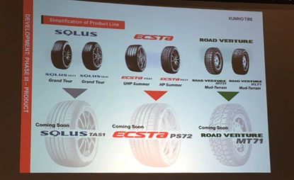 Kumho will continue to consolidate its tire portfolio. The next phase will focus on the grand touring, performance and mud terrain segments.