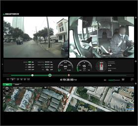 With the SmartDrive system, vehicles are equipped with two cameras, which are triggered by more than 120 different types of driving maneuvers, such as harsh braking events, swerving or unsafe lane changes.