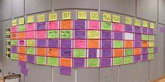 The finished wall of sessions at Transportation Camp DC 2017. Image via Greg Jordan-Detamore/Twitter