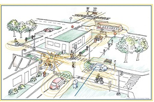 One year ago, the University of Michigan created the plans for Mobility Transformation Center, a public-private research partnership that will focus on v2v and automated technology and research. Shown here is an illustration of the facility from the university.