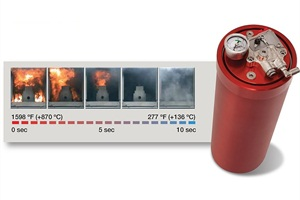 Once onboard temperature reaches a defined point, FMNA's fire suppression system automatically activates. Detection tubes rupture, and the release valve opens. Photo courtesy Fogmaker North America