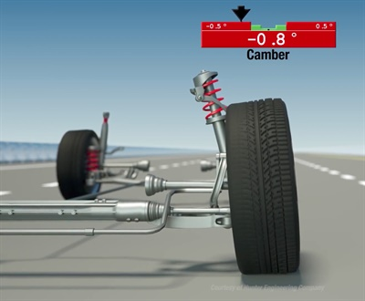 Hunter explains the purpose and function of wheel alignment procedures and the importance of proper vehicle maintenance to vehicle owners in its latest educational video.