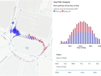 The SharedStreets data standard provides a new, global, non-proprietary system for describing streets that is designed to be compatible with any source of street data, public or private. Image: NACTO