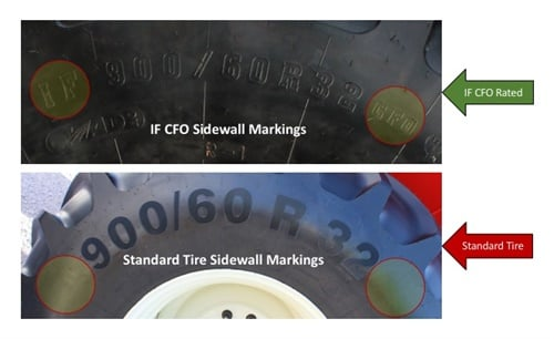 It's easy to tell the difference between a standard radial and an IF CFO radial farm tire.