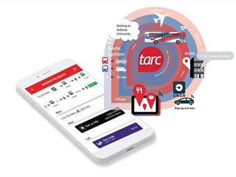 TARC's new integrated mobility platform enables customers to seamlessly plan trips across multiple modes of travel including TARC, Uber, Lyft, Bird Scooters and LouVelo Bike Share.