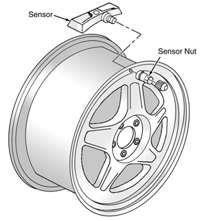 Figure 1: Exploded view of the tire pressure sensor.