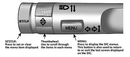 Figure 3: Identifying driver information center (DIC) controls (turn signal lever).