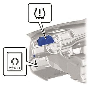 Figure 2: Locating the TPMS reset switch (2014 and later).