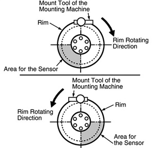 Figure 7: Positioning the tire pressure sensor.
