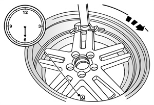 Figure 2: This illustration shows the tire mounting position.