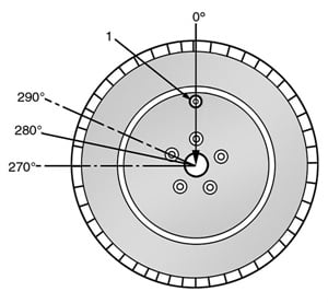 Figure 1: Demounting the tire with the tool.