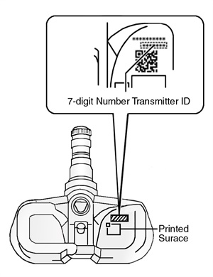 Figure 3: Locating the tire pressure monitor valve sub-assembly transmitter ID.