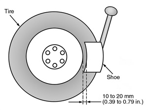 Figure 4: Disengaging the bead using a tire remover.