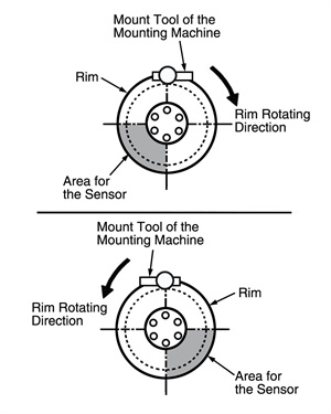 Figure 6: Positioning the tire pressure monitor valve sub-assembly.