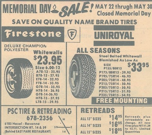 Only 60% of the passenger tires sold in 1981 were radials.